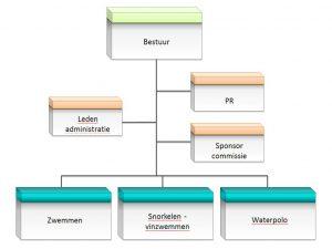 structuur-nautilus